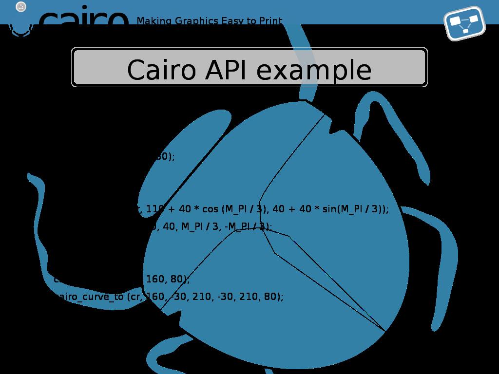 Cairo Api Example